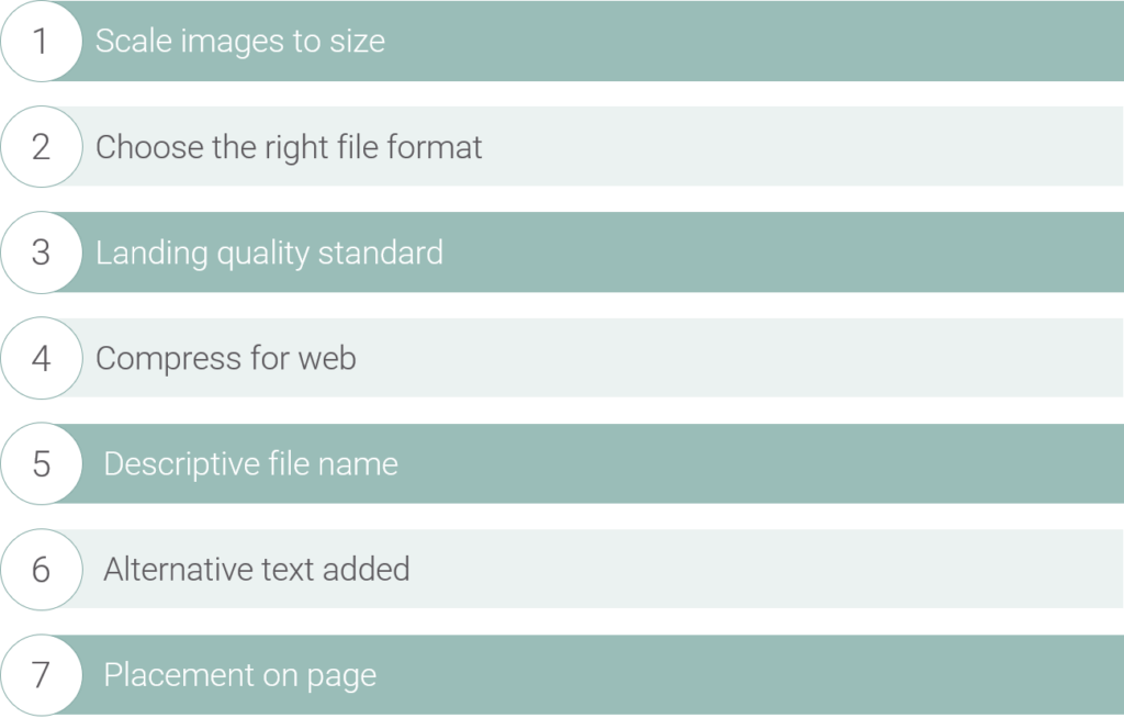 Checklist that shows steps to optimise images for web